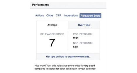 Score de Pertinence Facebook: Tout ce que vous Devez Savoir | Facebook pour les entreprises | Scoop.it