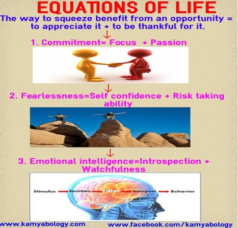 Equations of Life you must know for your own good http://goo.gl/39LW9J | kamyabology | Scoop.it