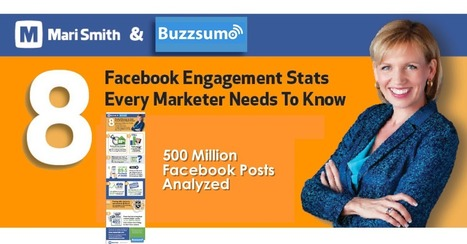 8 Facebook Engagement Stats Every Marketer Needs To Know | MariSmith.com | Social Media Tips | Scoop.it