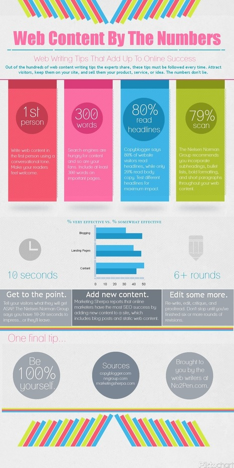 Infographic: 8 Must-Follow Web Content Writing Tips | Infographic: 8 Must-Follow Web Content Writing Tips | Scoop.it