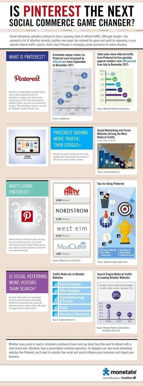 [Infographie] Pinterest, la nouvelle source miraculeuse de trafic pour les e-commerçants ? | Social Media Curation par Mon Habitat Web | Scoop.it