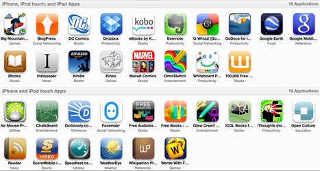The impact of mobile apps and other technologies on higher education   Mobile Technology   Scoop.it