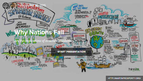 Why Nations Fail | Infographics and Data Visualization | Scoop.it