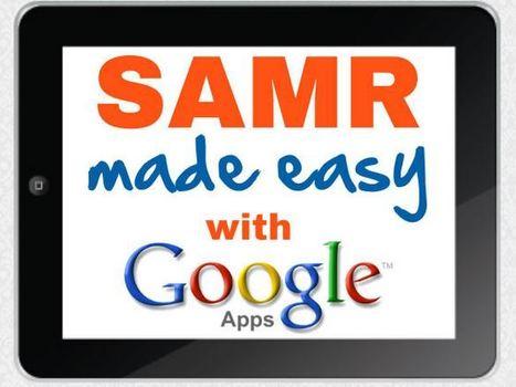 New Poster: Explaining SAMR Model Through Google Apps ~ EdTech & MLearning | Web Tools | Scoop.it
