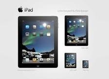 iPad 1:1 Program: Embracing 21st Century Learners   BYOD iPads   Scoop.it