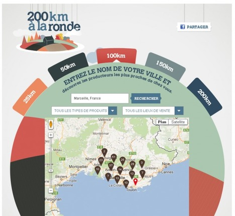 200 km à la ronde, l'application Facebook 100% locavore | perspectives de valorisation du monde agricole | Scoop.it