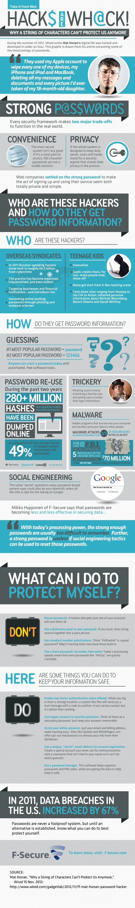 Hacking lessons learned: how to cover your digital ass [Infographic] | A New Society, a new education! | Scoop.it