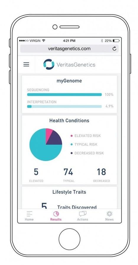 ¿Todo tu genoma en tu móvil por solo 999 dólares? | Genética cotidiana | Scoop.it