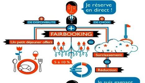 En 10 points : Pourquoi réserver sur FairBooking plutôt que sur un OTA favorise l'économie locale | Responsabilité sociale : un devoir | Scoop.it