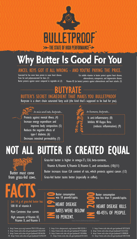Why Grass-Fed Butter Is Really Good For You (Infographic) | SELF HEALTH | Scoop.it