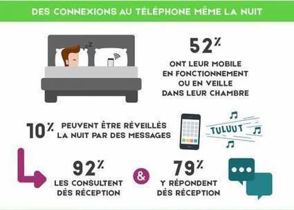 Les Français risquent de devenir des ''dormeurs sentinelles'' | Veille numérique, pédagogie et CDI | Scoop.it