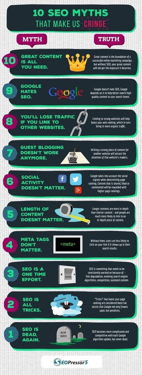 10 Autres mythes sur le référencement à ignorer - Arobasenet.com | Référencement sur les moteurs de recherche (SEO) : Google, Yahoo, Bing... | Scoop.it