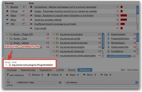 Sonar » Sonar 2.14 in screenshots | Software Quality - SonarQube by SonarSource | Scoop.it