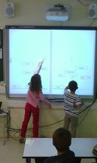 Ecole numérique - Educavox | Moisson sur la toile: sélection à partager! | Scoop.it