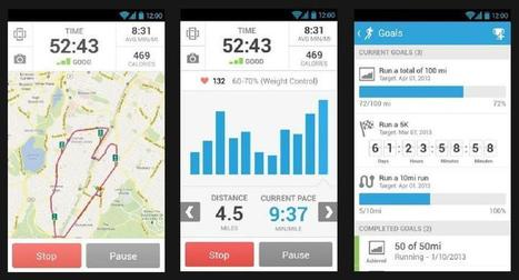 8 Fantastic Fitness Apps to Keep You Motivated | Know How They Do | Scoop.it