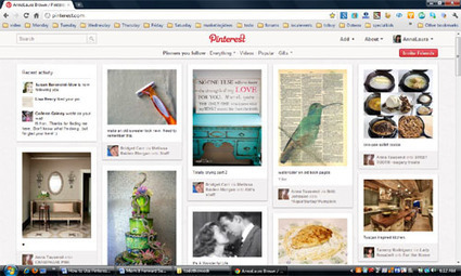 Pinterest and Libraries | Pinterest | Scoop.it