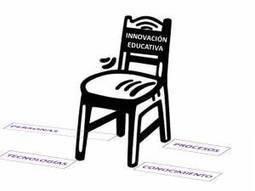 EL SíMIL DE LA SILLA PARA ENTENDER QUÉ ES LA INNOVACIÓN EDUCATIVA Y CÓMOAPLICARLA.