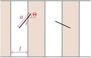 Buffon's Needle- a mysterious probability activity | Great Maths ... | Best Mathematics Apps | Scoop.it