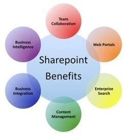 Sharepoint 2013 Consultancy: What are its Advantages? | Sharepoint support outsource | Scoop.it