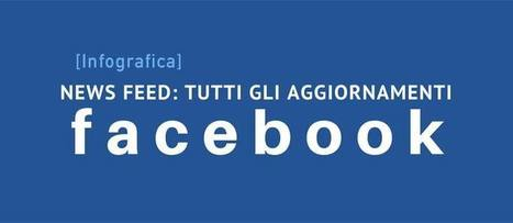 Principali cambiamenti del news feed Facebook in un'infografica | Social Media Marketing | Scoop.it