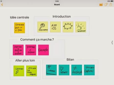 Heuristiquement: Combiner iPad et Post-it | Medic'All Maps | Scoop.it