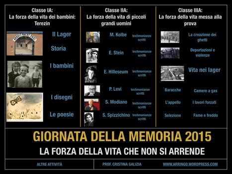 Giornata della Memoria 2015, Thinglink, by Cristina Galizia | AulaWeb Storia | Scoop.it