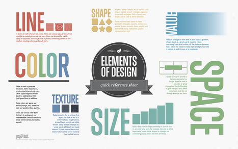 Infographic:  Elements of Design   Interior Design   Scoop.it