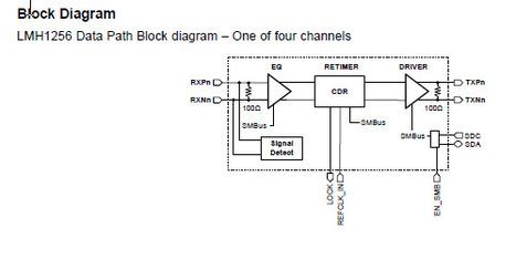 UHD-SDI Reclocker targets for 4K broadcast video systems. | Bracke Manufacturing | Scoop.it
