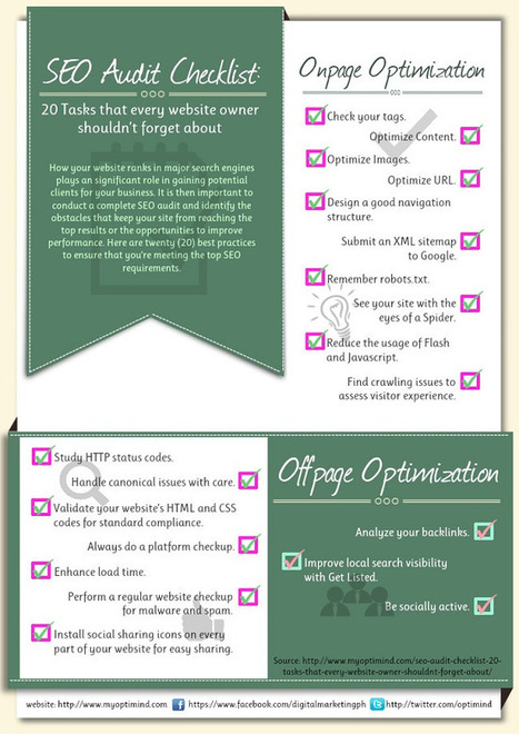 20 vérifications régulières qui assurent un bon référencement - Blog référencement | Curation SEO & SEA | Scoop.it
