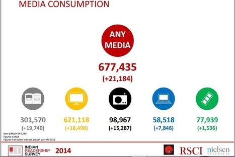 Welcome India Rural to Bandwagon Media - Easy Media | Easy Media | Scoop.it