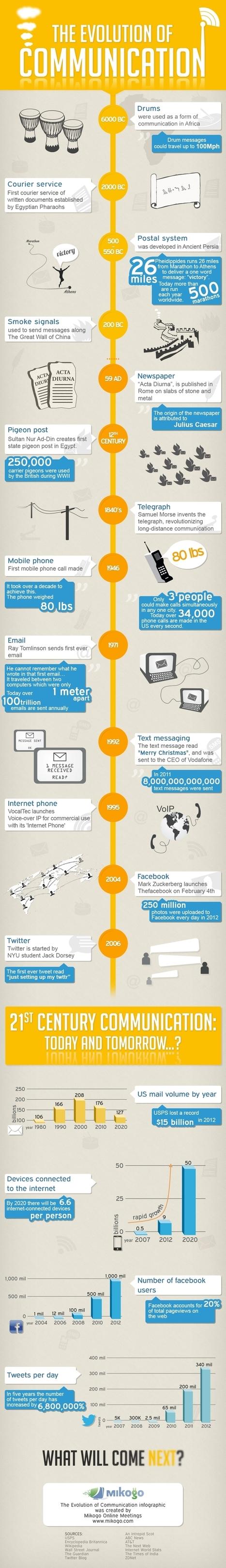 De las palomas mensajeras a Twitter: La evolución de la Comunicación [Infografía] | Comunicación Estratégica y Relaciones Públicas | Scoop.it