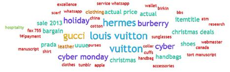 Marques de luxe, expérience client et médias sociaux | Marketing, e-marketing, digital marketing, web 2.0, e-commerce, innovations | Scoop.it
