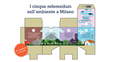 I cinque referendum sull'ambiente a Milano | #chinonvota | Scoop.it