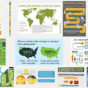 PVSolarReport: Top 5 Solar Infographics | CleanTechnica | solar | Scoop.it