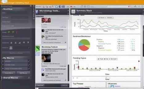 Salesforce entre dans l'ère du marketing prédictif - JDN | Marketing 3.0 | Inbound Marketing | Marketing Automation | Scoop.it