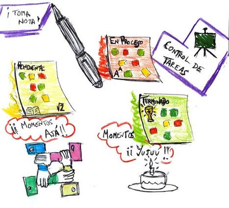 Estoy en ello...: Jugando con el Visual Thinking (Pensamiento Visual). ¿Lo llevaré a la escuela? | Temes d'educació | Scoop.it