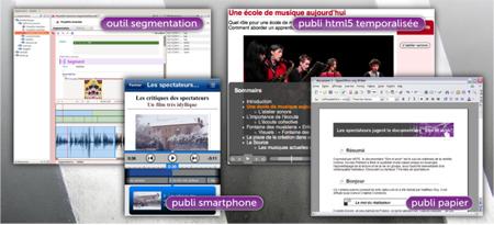 Créez un Webdocumentaire enrichi et interactif gratuitement html5 | e-Ressources, pédagogie  & Ecole pour tous | Scoop.it