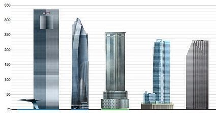 Measuring Up Miami's Towers Vying for Super-Tall Status | Arik Katzenberg | Scoop.it