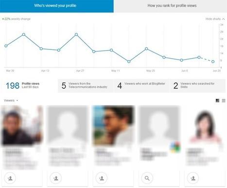 LinkedIn: nuovi profili e statistiche personali   Vincos Blog   Social Media, Content Marketing News & Trends...   Scoop.it