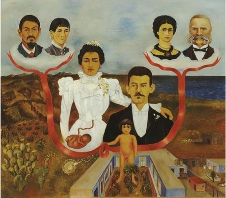 Documents Frida Kahlo pour l'HDA   Histoire des arts à Orlinde   Scoop.it