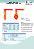 Butterfly Valves in Ahmedabad| Butterfly Valves in India | Industrial Valves | Scoop.it