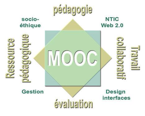 TICMooc : un Mooc connectiviste | TICMooc | E-pedagogie, apprentissages en numérique | Scoop.it