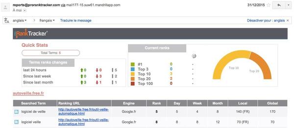 Ne faites pas de communiqué de presse ou de duplicate content = pénalisation assurée ! | Search engine optimization : SEO | Scoop.it