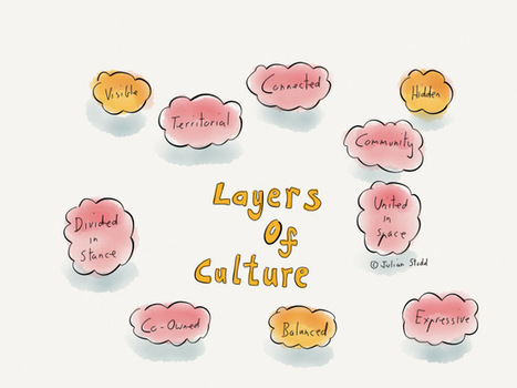Layers of Culture: can you see the Graffiti? | Aprendizaje y Cambio | Scoop.it