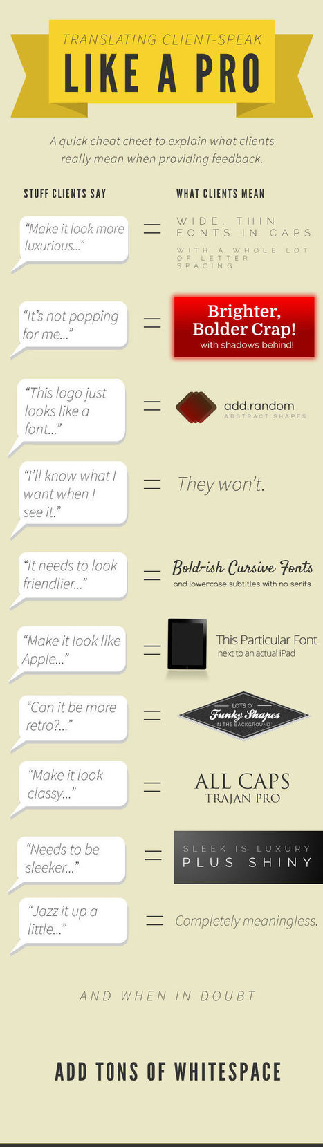 Graphic Designer - How they interpret Clients?   Desktop Publishing and Graphics Design   Scoop.it