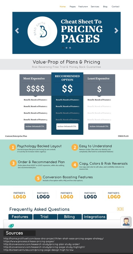 A Cheat Sheet to Designing a Pricing Page that Converts - Kissmetrics | Smarter Business | Scoop.it