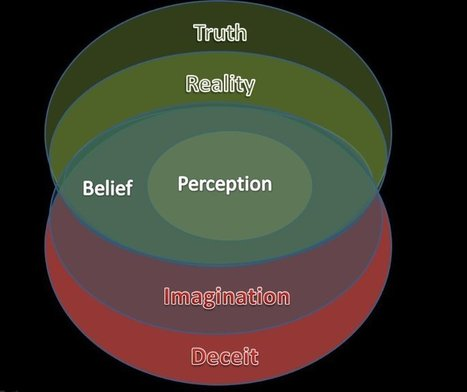 Making a Case for Physioepistemology | Leadership, Innovation, and Creativity | Scoop.it
