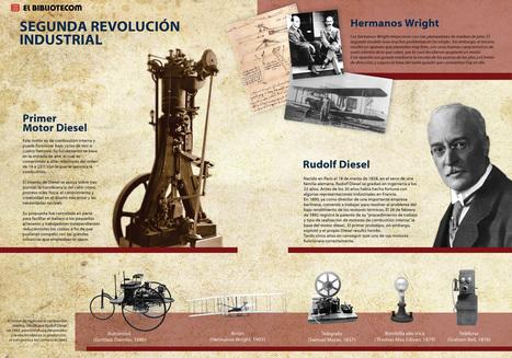 La Segunda Revolución Industrial #infographic #infografía | Sistemas de Produccion 2 | Scoop.it