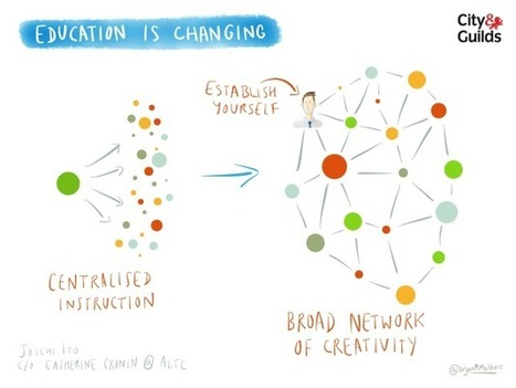 Navigating the Marvellous: Openness in Education #altc | Reading that looks interesting | Scoop.it