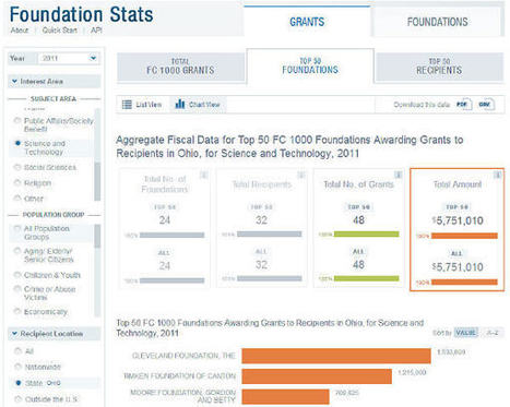 Foundation Center Launches Open Data Tool and Foundation Stats API | Open Government Daily | Scoop.it